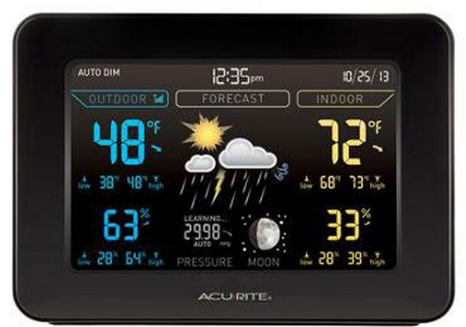 Weather Stations Good Gifts For Senior Citizens